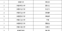 省教育厅公布2018年省属公办普通本科高校领军骨干人才项目名单 - 教育厅