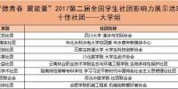 """机械创新爱好者协会荣获""""全国最具影响力科技社团""""等两大奖项 - 合肥学院"""
