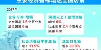 """【数说蓝图】高质量发展的""""安徽作为"""" - 中安在线"""