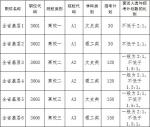 安徽计划招录600名选调生 职位表及入选高校公布 - 徽广播